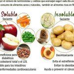 Alimentos soluble e insoluble – Tipodediabetes