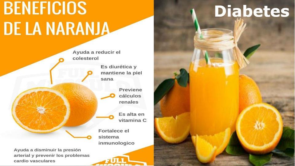 ¿Cuándo y en qué momentos se puede consumir naranja o jugo de naranja?Una pregunta que muchos se hacen los diabéticos puede consumir naranja y en que